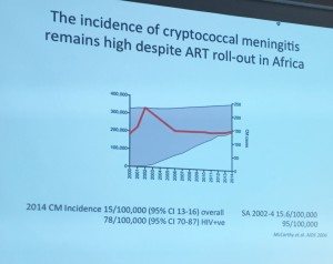 Incidence of cryptococcal meningits